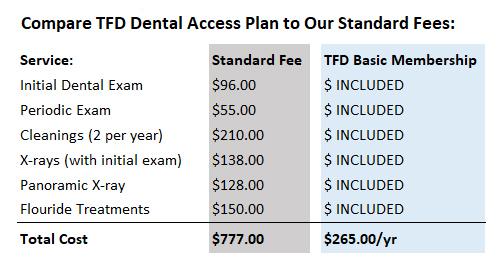 Dental Access Plan 2020